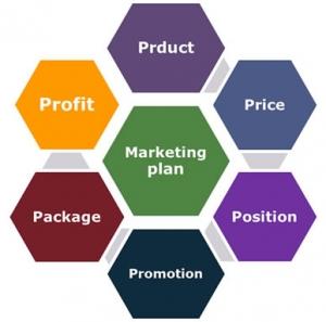 marketingplan_000